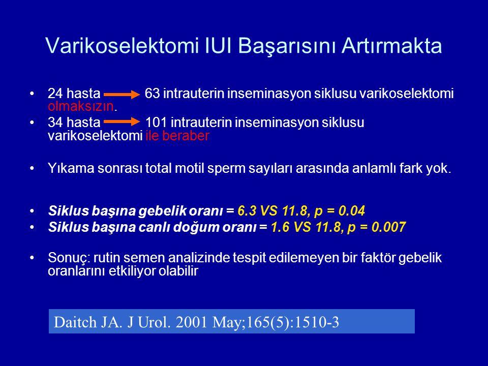 Varikoselektomi IUI Başarısını Artırmakta 24 hasta 63 intrauterin inseminasyon siklusu varikoselektomi olmaksızın. 34 hasta 101 intrauterin inseminasy
