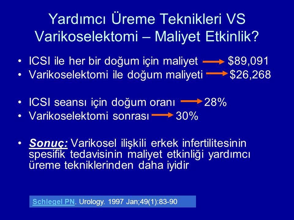 Yardımcı Üreme Teknikleri VS Varikoselektomi – Maliyet Etkinlik? ICSI ile her bir doğum için maliyet $89,091 Varikoselektomi ile doğum maliyeti $26,26