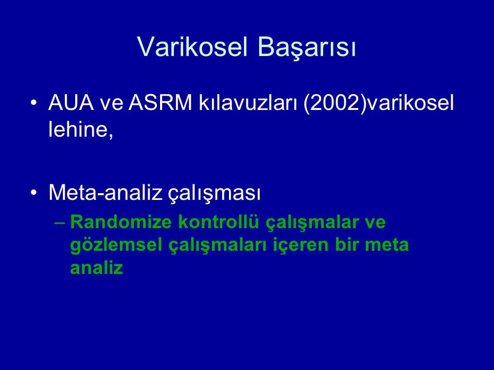 Varikosel Başarısı AUA ve ASRM kılavuzları (2002)varikosel lehine, Meta-analiz çalışması –Randomize kontrollü çalışmalar ve gözlemsel çalışmaları içer