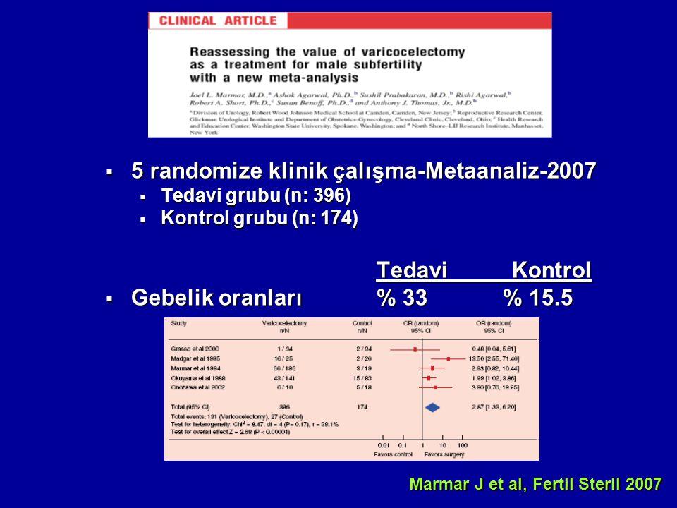  5 randomize klinik çalışma-Metaanaliz-2007  Tedavi grubu (n: 396)  Kontrol grubu (n: 174) TedaviKontrol  Gebelik oranları% 33 % 15.5 Marmar J et