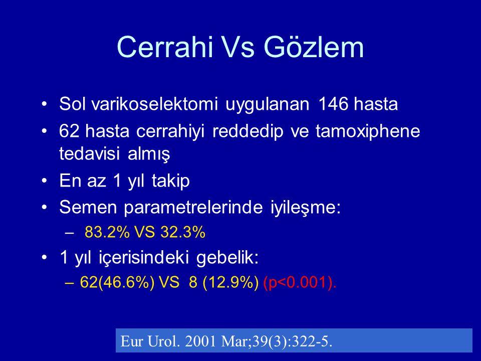 Cerrahi Vs Gözlem Sol varikoselektomi uygulanan 146 hasta 62 hasta cerrahiyi reddedip ve tamoxiphene tedavisi almış En az 1 yıl takip Semen parametrel
