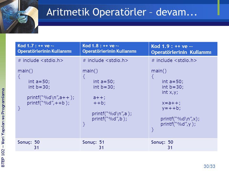 Aritmetik Operatörler – devam... 30/33 Kod 1.7 : ++ ve –- Operatörlerinin Kullanımı Kod 1.8 : ++ ve –- Operatörlerinin Kullanımı Kod 1.9 : ++ ve –- Op