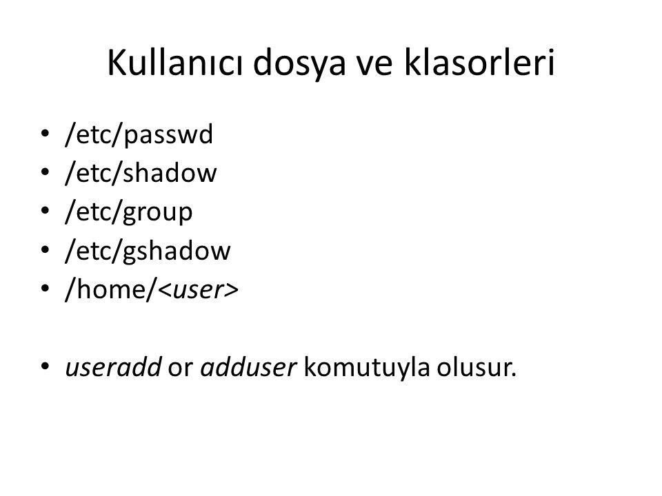 Kullanıcı dosya ve klasorleri /etc/passwd /etc/shadow /etc/group /etc/gshadow /home/ useradd or adduser komutuyla olusur.