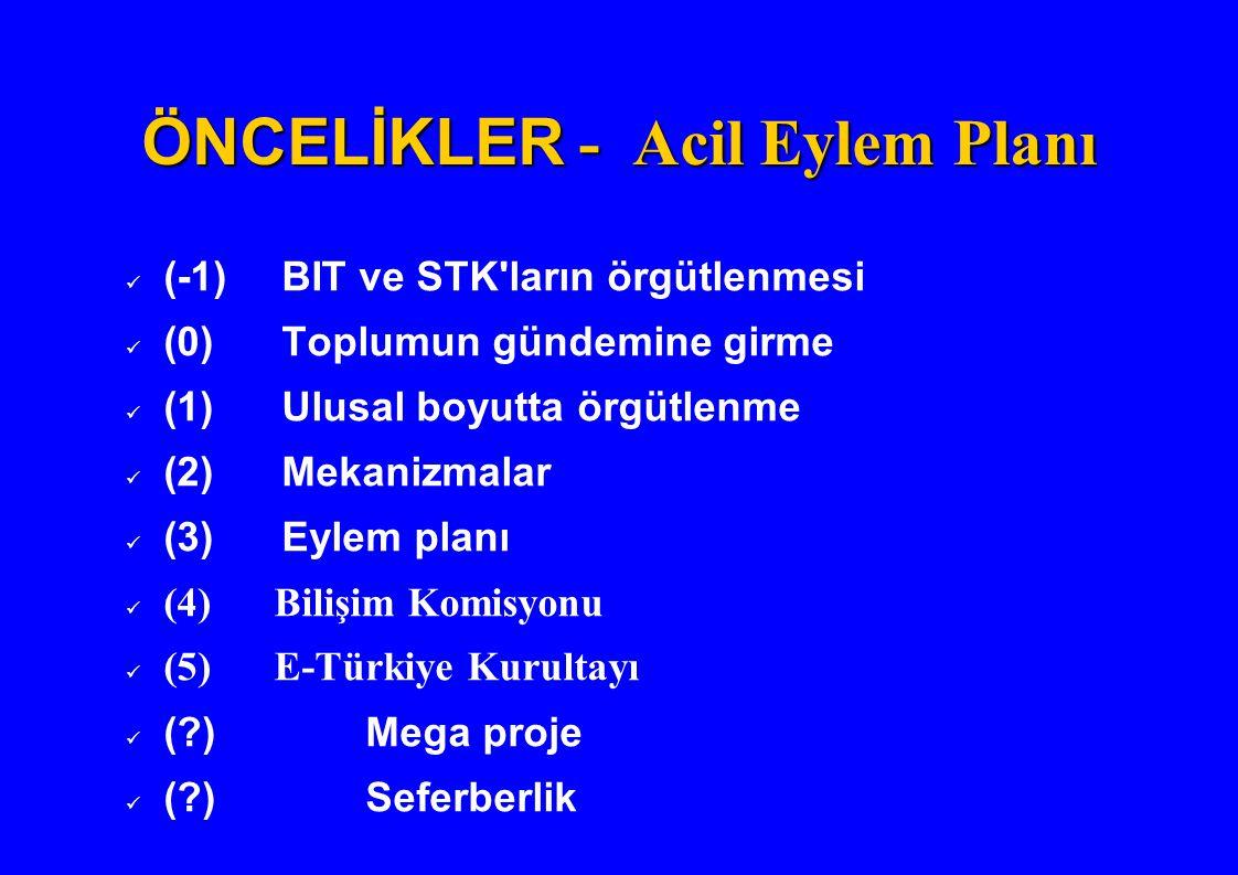 ÖNCELİKLER - Acil Eylem Planı (-1)BIT ve STK ların örgütlenmesi (0)Toplumun gündemine girme (1)Ulusal boyutta örgütlenme (2)Mekanizmalar (3)Eylem planı (4) Bilişim Komisyonu (5) E-Türkiye Kurultayı ( )Mega proje ( )Seferberlik
