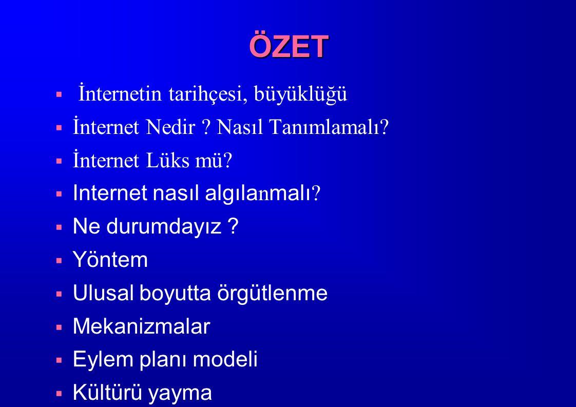 ÖZET  İnternetin tarihçesi, büyüklüğü  İnternet Nedir .