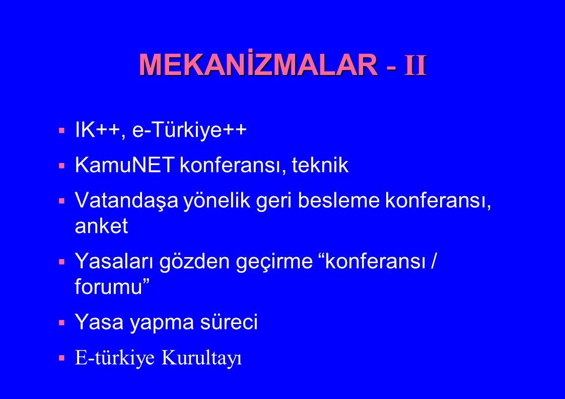 MEKANİZMALAR - II  IK++, e-Türkiye++  KamuNET konferansı, teknik  Vatandaşa yönelik geri besleme konferansı, anket  Yasaları gözden geçirme konferansı / forumu  Yasa yapma süreci  E-türkiye Kurultayı