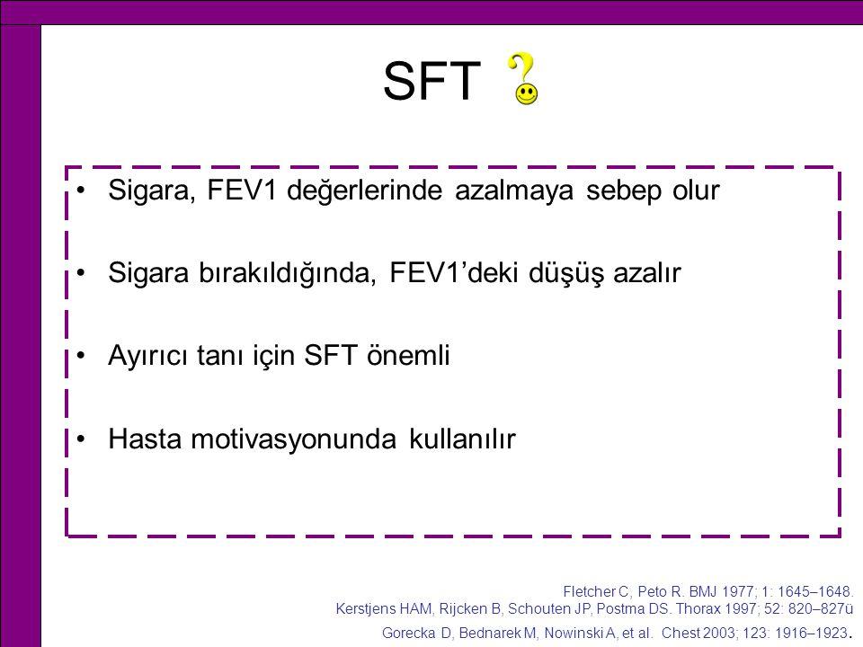 SFT Sigara, FEV1 değerlerinde azalmaya sebep olur Sigara bırakıldığında, FEV1'deki düşüş azalır Ayırıcı tanı için SFT önemli Hasta motivasyonunda kull