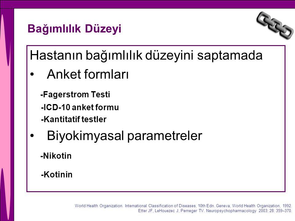 Hastanın bağımlılık düzeyini saptamada Anket formları -Fagerstrom Testi -ICD-10 anket formu -Kantitatif testler Biyokimyasal parametreler -Nikotin -Ko