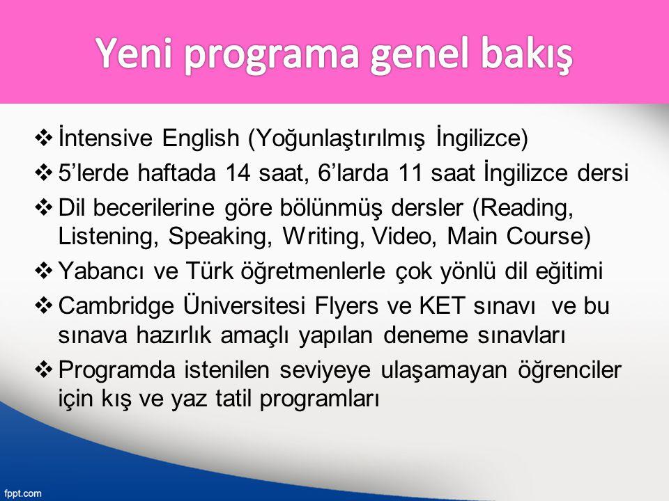  İntensive English (Yoğunlaştırılmış İngilizce)  5'lerde haftada 14 saat, 6'larda 11 saat İngilizce dersi  Dil becerilerine göre bölünmüş dersler (