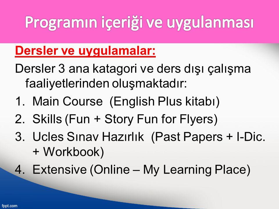 Dersler ve uygulamalar: Dersler 3 ana katagori ve ders dışı çalışma faaliyetlerinden oluşmaktadır: 1.Main Course (English Plus kitabı) 2.Skills (Fun +