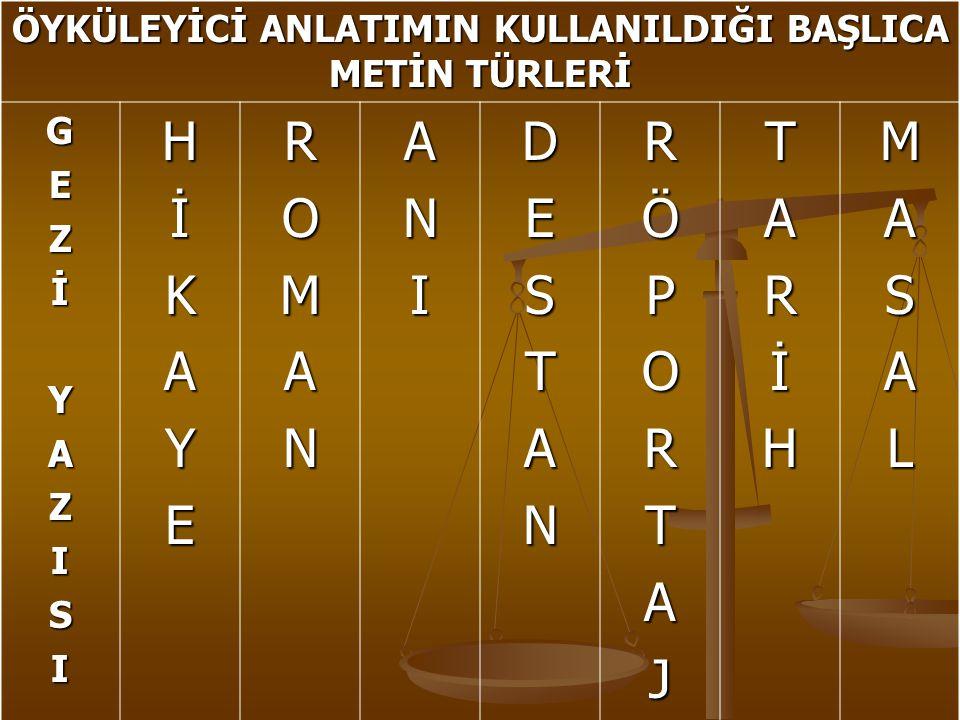 Örnek 1.Metin Roman öncesi, romana uzanıncaya kadar değişik anlatı türleri görülmüştür.