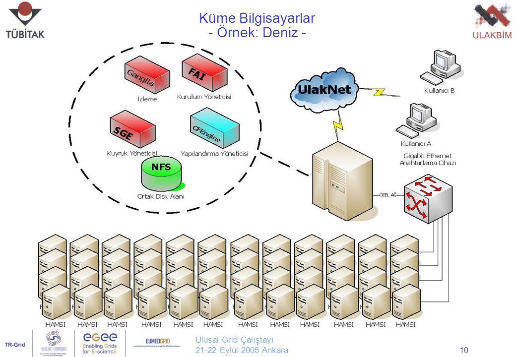 Ulusal Grid Çalıştayı 21-22 Eylül 2005 Ankara10 Küme Bilgisayarlar - Örnek: Deniz -