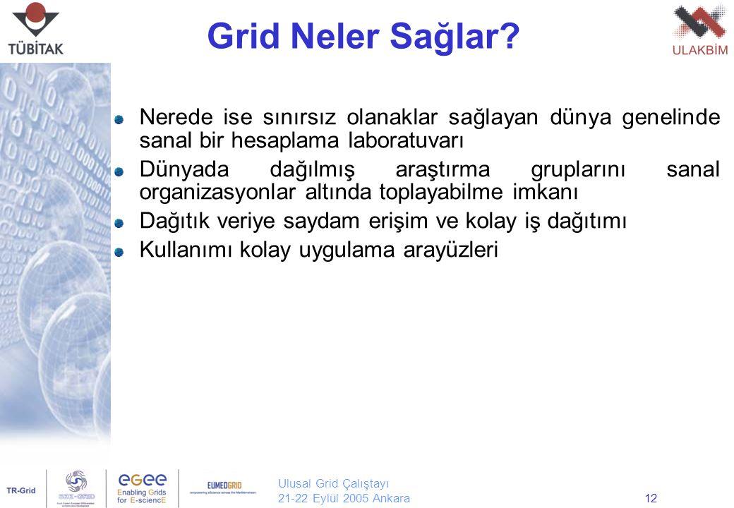 Ulusal Grid Çalıştayı 21-22 Eylül 2005 Ankara12 Grid Neler Sağlar? Nerede ise sınırsız olanaklar sağlayan dünya genelinde sanal bir hesaplama laboratu