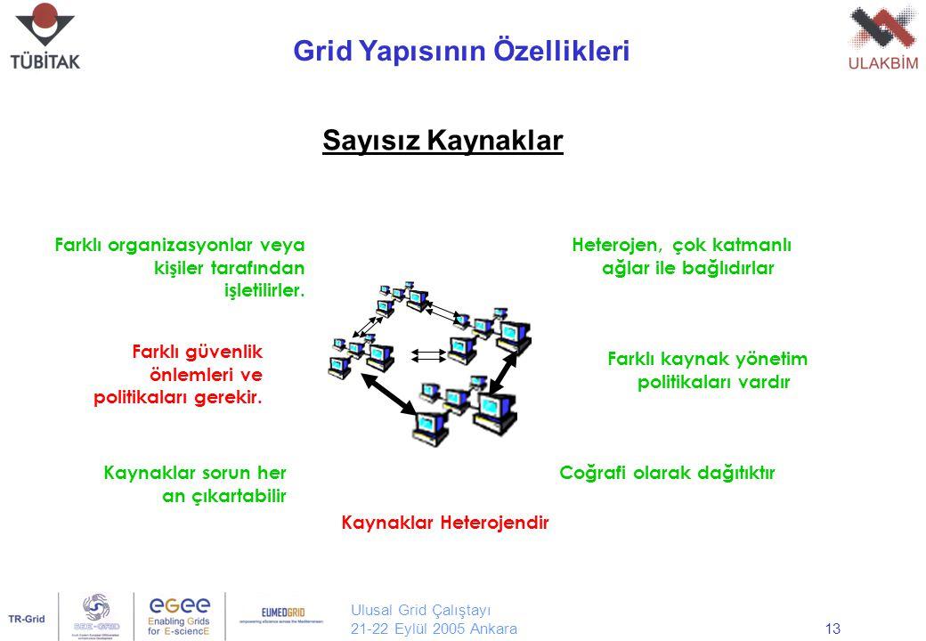Ulusal Grid Çalıştayı 21-22 Eylül 2005 Ankara13 Grid Yapısının Özellikleri Sayısız Kaynaklar Farklı organizasyonlar veya kişiler tarafından işletilirler.