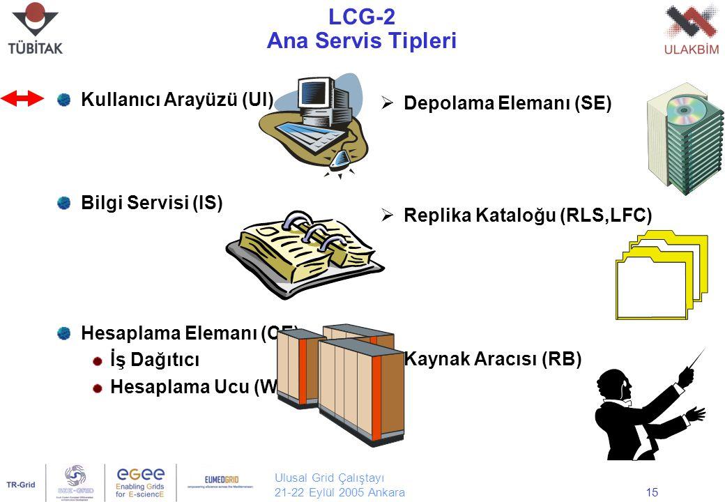 Ulusal Grid Çalıştayı 21-22 Eylül 2005 Ankara15 LCG-2 Ana Servis Tipleri Kullanıcı Arayüzü (UI) Bilgi Servisi (IS) Hesaplama Elemanı (CE) İş Dağıtıcı