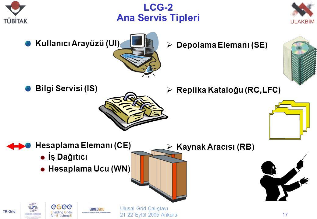 Ulusal Grid Çalıştayı 21-22 Eylül 2005 Ankara17 LCG-2 Ana Servis Tipleri Kullanıcı Arayüzü (UI) Bilgi Servisi (IS) Hesaplama Elemanı (CE) İş Dağıtıcı Hesaplama Ucu (WN)  Depolama Elemanı (SE)  Replika Kataloğu (RC,LFC)  Kaynak Aracısı (RB)