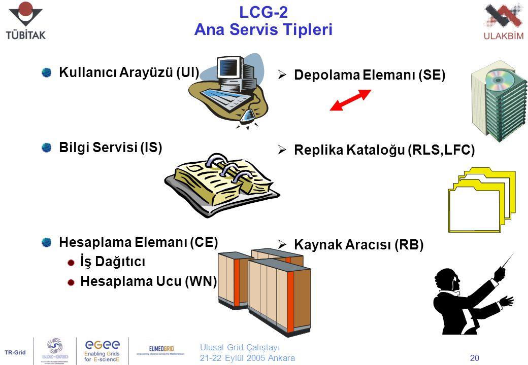 Ulusal Grid Çalıştayı 21-22 Eylül 2005 Ankara20 LCG-2 Ana Servis Tipleri Kullanıcı Arayüzü (UI) Bilgi Servisi (IS) Hesaplama Elemanı (CE) İş Dağıtıcı