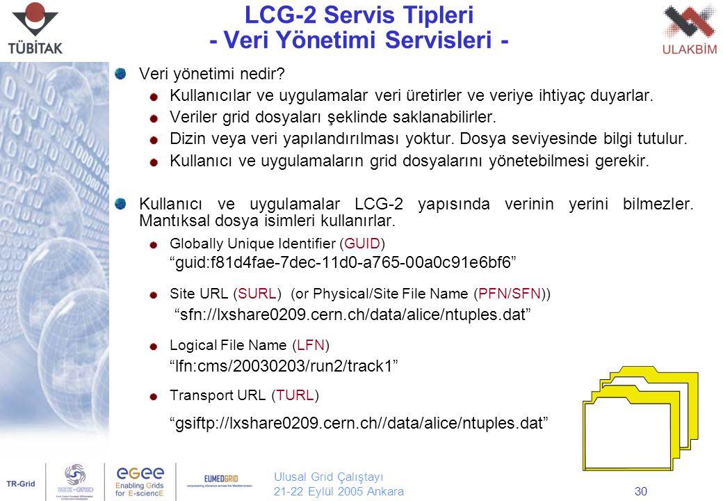 Ulusal Grid Çalıştayı 21-22 Eylül 2005 Ankara30 LCG-2 Servis Tipleri - Veri Yönetimi Servisleri - Veri yönetimi nedir? Kullanıcılar ve uygulamalar ver