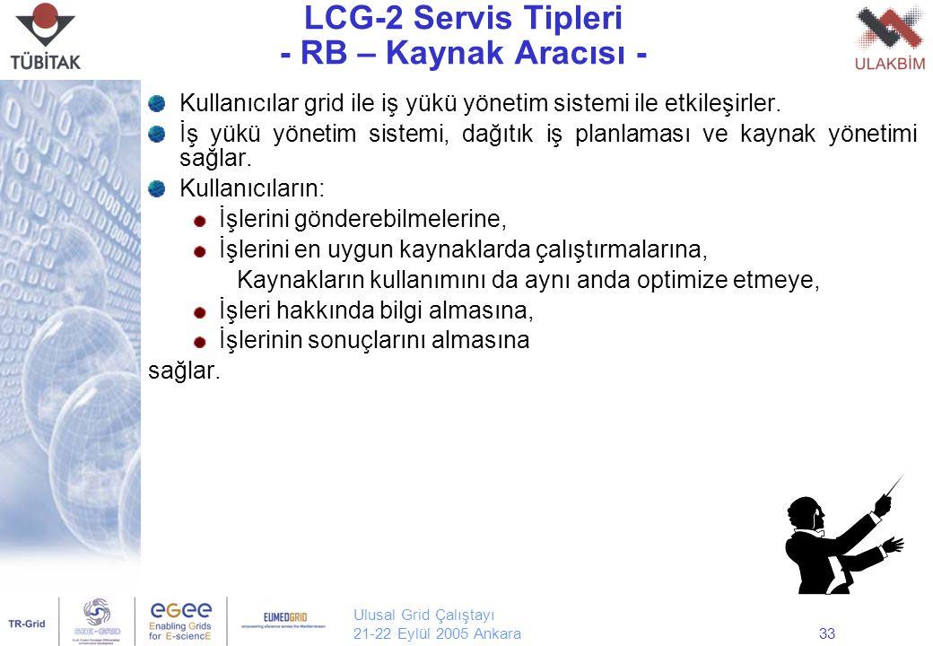 Ulusal Grid Çalıştayı 21-22 Eylül 2005 Ankara33 LCG-2 Servis Tipleri - RB – Kaynak Aracısı - Kullanıcılar grid ile iş yükü yönetim sistemi ile etkileş