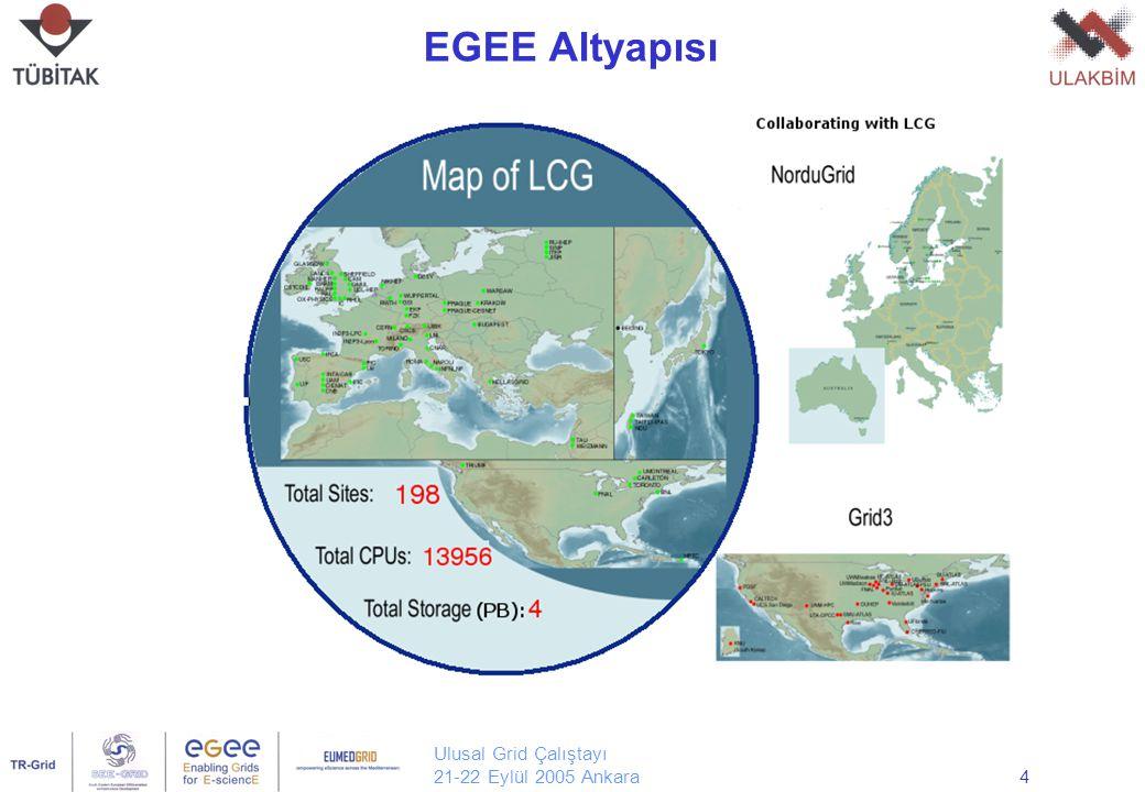 Ulusal Grid Çalıştayı 21-22 Eylül 2005 Ankara5 EGEE Bölgesel olarak birleşen 27 ülkeden 70 enstitü 32 M€'su AB'den gelen 100 M€ bütçe 300 tam zamanlı çalışan 2004 Nisan ayında başladı.