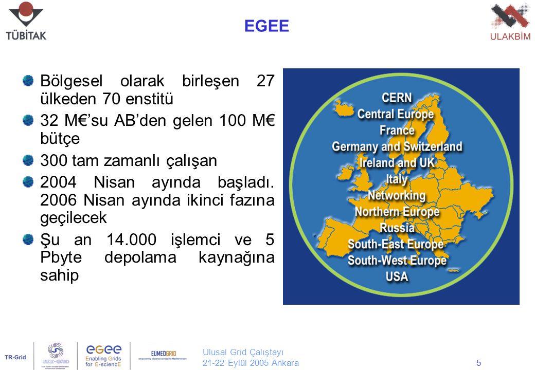 Ulusal Grid Çalıştayı 21-22 Eylül 2005 Ankara5 EGEE Bölgesel olarak birleşen 27 ülkeden 70 enstitü 32 M€'su AB'den gelen 100 M€ bütçe 300 tam zamanlı
