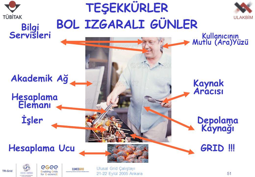Ulusal Grid Çalıştayı 21-22 Eylül 2005 Ankara51 TEŞEKKÜRLER BOL IZGARALI GÜNLER Kaynak Aracısı Depolama Kaynağı Kullanıcının Mutlu (Ara)Yüzü GRID !!!