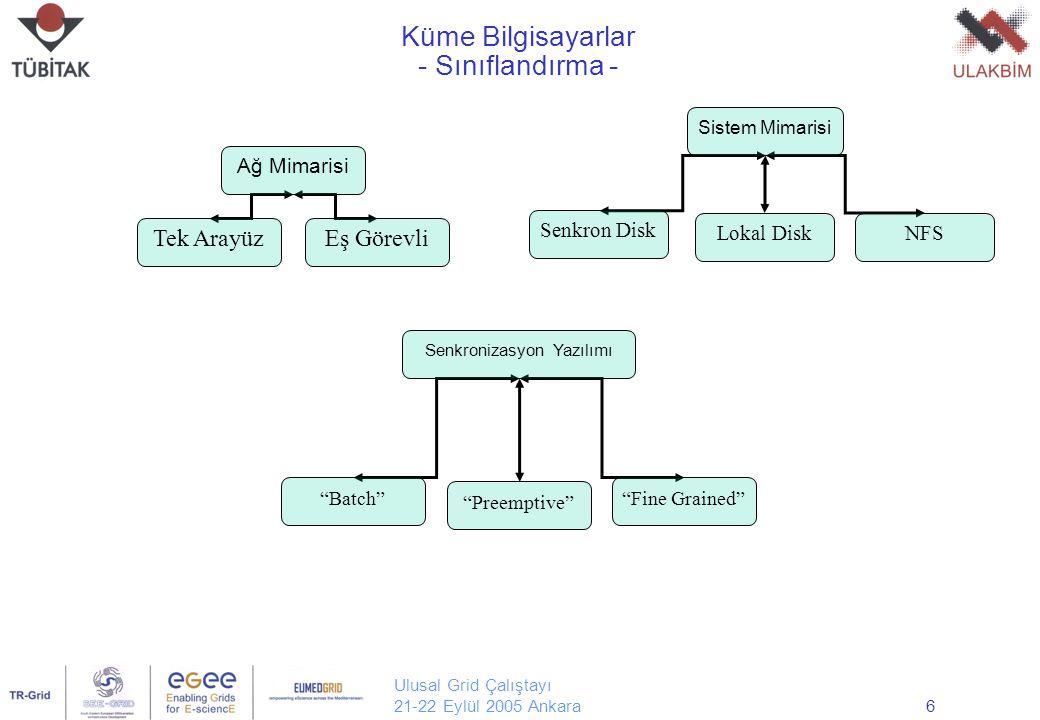 Ulusal Grid Çalıştayı 21-22 Eylül 2005 Ankara6 Küme Bilgisayarlar - Sınıflandırma - Ağ Mimarisi Tek ArayüzEş Görevli Sistem Mimarisi Senkron Disk Loka