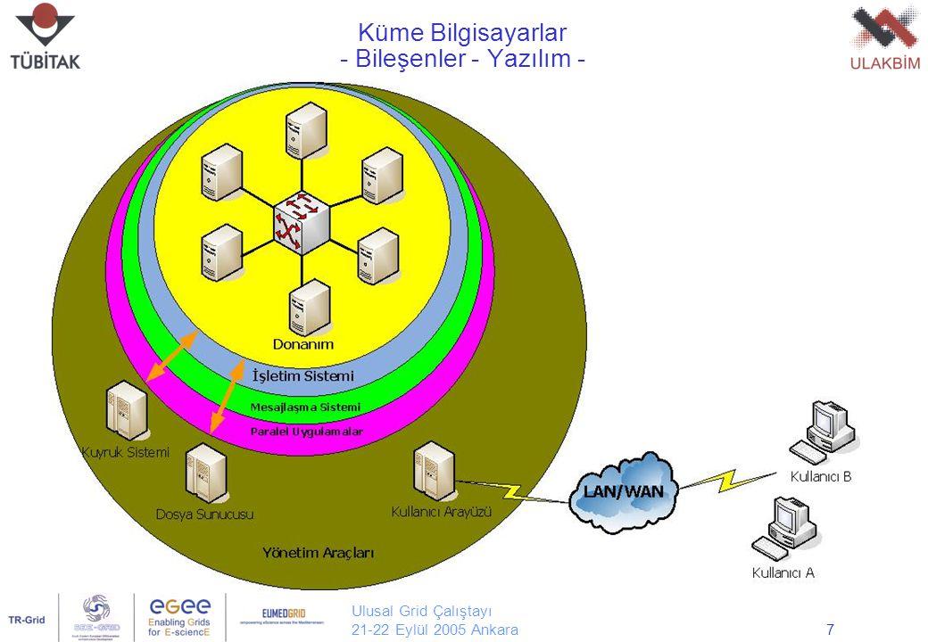 Ulusal Grid Çalıştayı 21-22 Eylül 2005 Ankara8 Küme Bilgisayarlar - Bileşenler - Donanım -