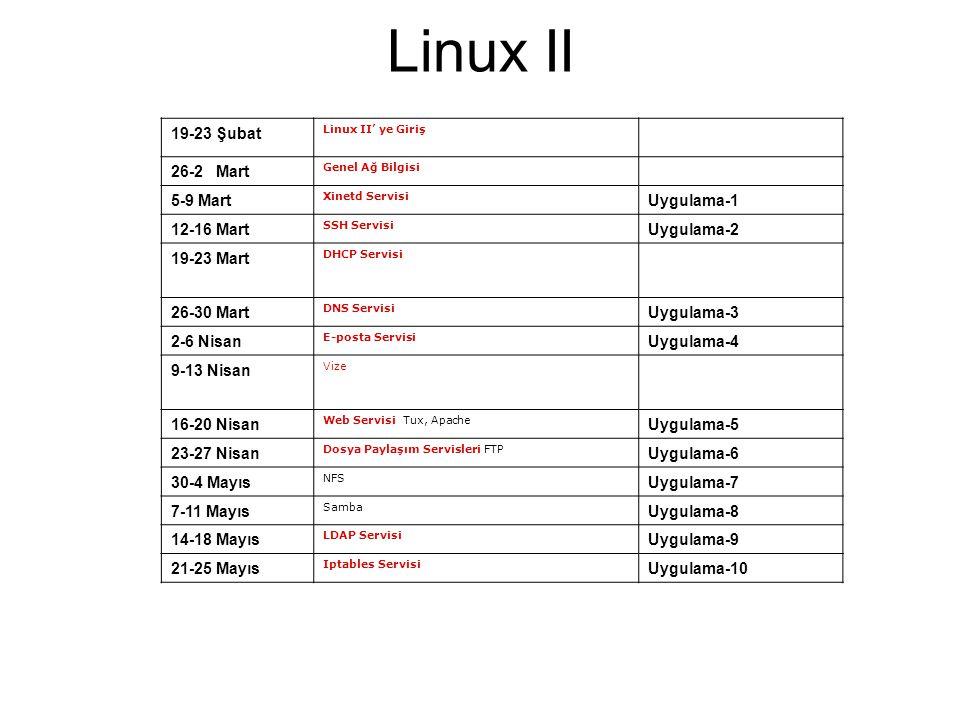 Linux II 19-23 Şubat Linux II' ye Giriş 26-2 Mart Genel Ağ Bilgisi 5-9 Mart Xinetd Servisi Uygulama-1 12-16 Mart SSH Servisi Uygulama-2 19-23 Mart DHCP Servisi 26-30 Mart DNS Servisi Uygulama-3 2-6 Nisan E-posta Servisi Uygulama-4 9-13 Nisan Vize 16-20 Nisan Web Servisi Tux, Apache Uygulama-5 23-27 Nisan Dosya Paylaşım Servisleri FTP Uygulama-6 30-4 Mayıs NFS Uygulama-7 7-11 Mayıs Samba Uygulama-8 14-18 Mayıs LDAP Servisi Uygulama-9 21-25 Mayıs Iptables Servisi Uygulama-10