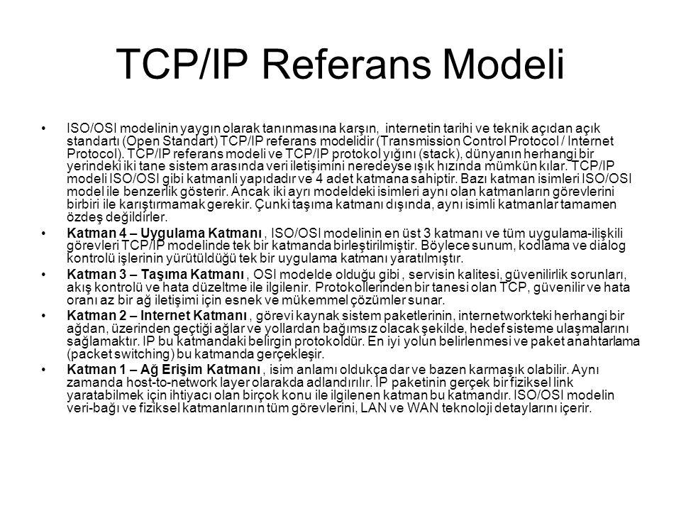 TCP/IP Referans Modeli ISO/OSI modelinin yaygın olarak tanınmasına karşın, internetin tarihi ve teknik açıdan açık standartı (Open Standart) TCP/IP referans modelidir (Transmission Control Protocol / Internet Protocol).