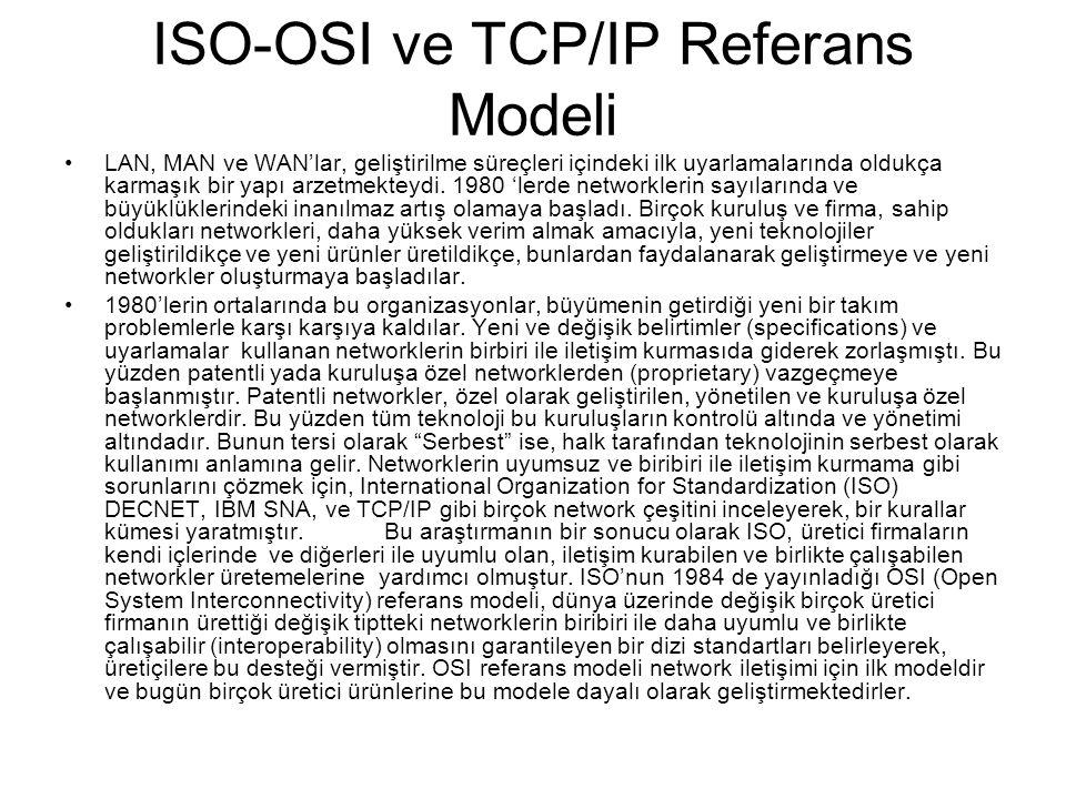 ISO-OSI ve TCP/IP Referans Modeli LAN, MAN ve WAN'lar, geliştirilme süreçleri içindeki ilk uyarlamalarında oldukça karmaşık bir yapı arzetmekteydi.