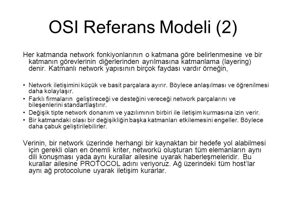 OSI Referans Modeli (2) Her katmanda network fonkiyonlarının o katmana göre belirlenmesine ve bir katmanın görevlerinin diğerlerinden ayrılmasına katmanlama (layering) denir.
