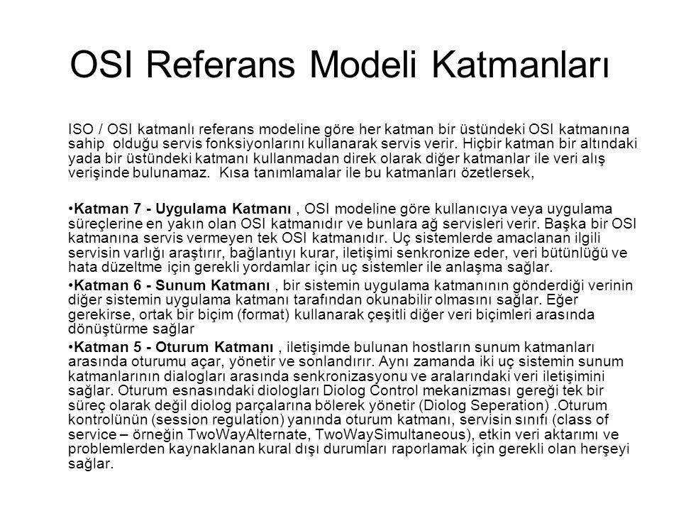 OSI Referans Modeli Katmanları ISO / OSI katmanlı referans modeline göre her katman bir üstündeki OSI katmanına sahip olduğu servis fonksiyonlarını kullanarak servis verir.