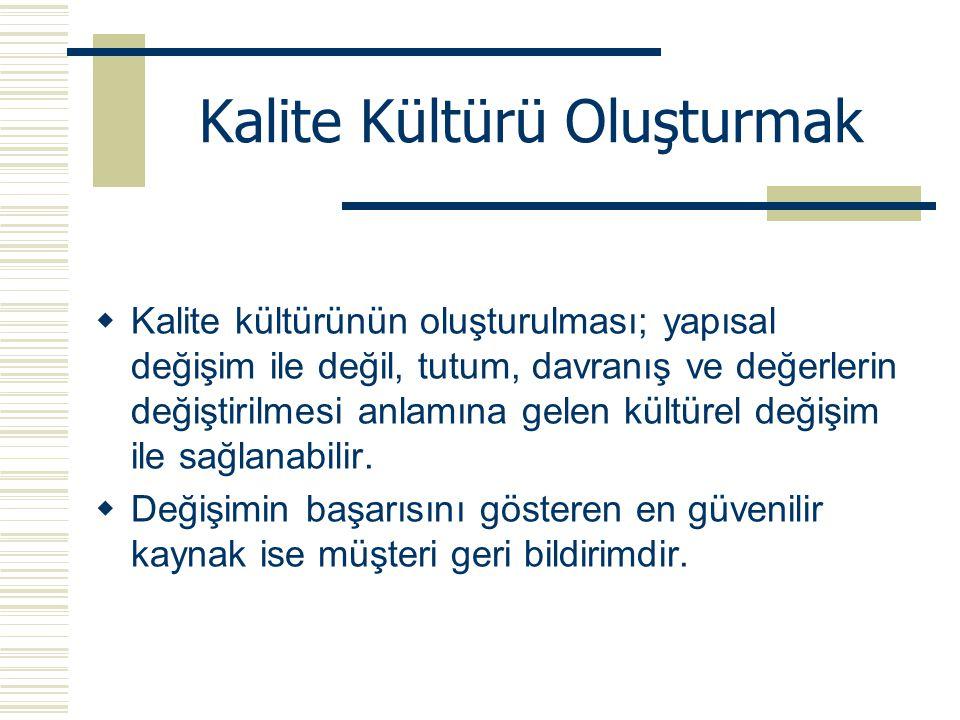  Kalite kültürünün oluşturulması; yapısal değişim ile değil, tutum, davranış ve değerlerin değiştirilmesi anlamına gelen kültürel değişim ile sağlana