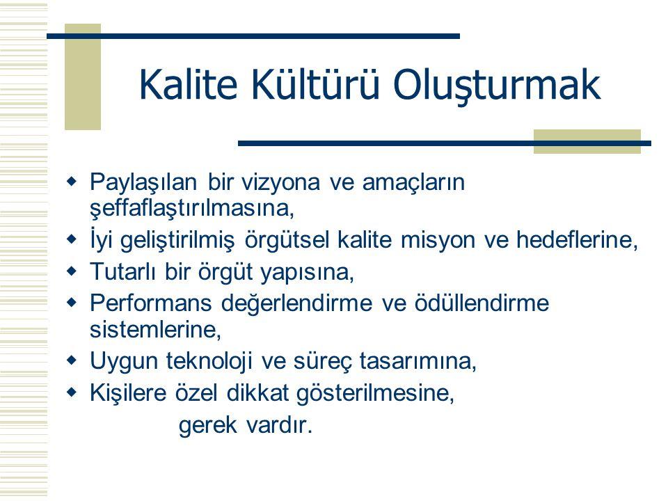 Kalite Kültürü Oluşturmak  Paylaşılan bir vizyona ve amaçların şeffaflaştırılmasına,  İyi geliştirilmiş örgütsel kalite misyon ve hedeflerine,  Tut