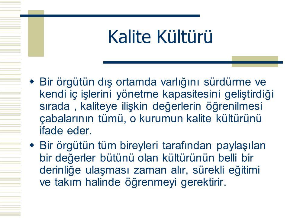 Kalite Kültürü  Bir örgütün dış ortamda varlığını sürdürme ve kendi iç işlerini yönetme kapasitesini geliştirdiği sırada, kaliteye ilişkin değerlerin