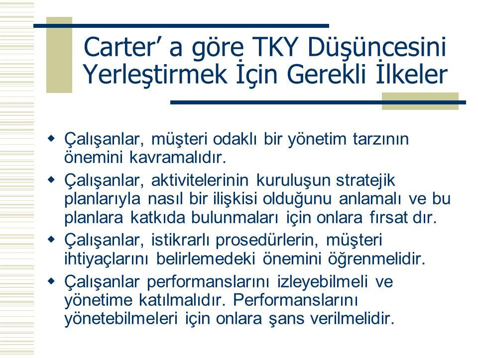 Carter' a göre TKY Düşüncesini Yerleştirmek İçin Gerekli İlkeler  Çalışanlar, müşteri odaklı bir yönetim tarzının önemini kavramalıdır.  Çalışanlar,