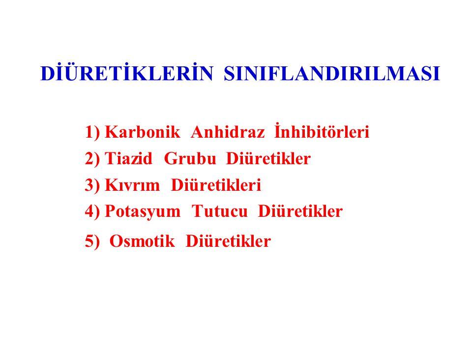 DİÜRETİKLERİN SINIFLANDIRILMASI 1) Karbonik Anhidraz İnhibitörleri 2) Tiazid Grubu Diüretikler 3) Kıvrım Diüretikleri 4) Potasyum Tutucu Diüretikler 5