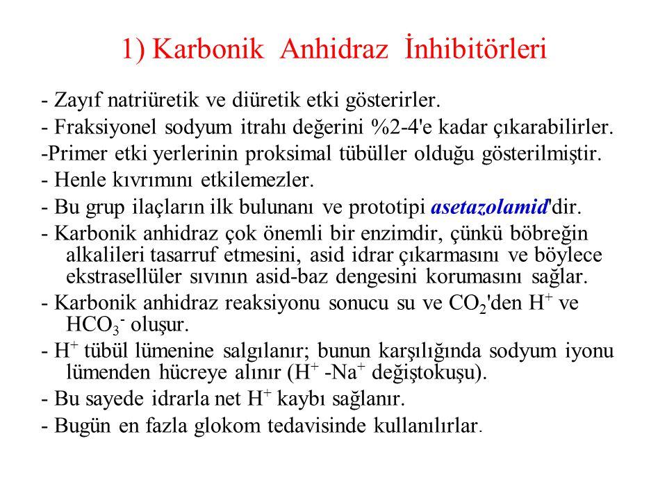 1) Karbonik Anhidraz İnhibitörleri - Zayıf natriüretik ve diüretik etki gösterirler. - Fraksiyonel sodyum itrahı değerini %2-4'e kadar çıkarabilirler.
