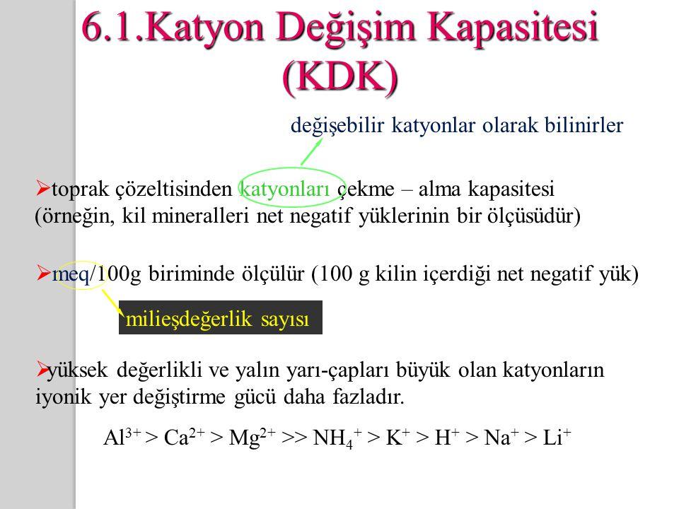 6.1.Katyon Değişim Kapasitesi (KDK)  toprak çözeltisinden katyonları çekme – alma kapasitesi (örneğin, kil mineralleri net negatif yüklerinin bir ölçüsüdür)  meq/100g biriminde ölçülür (100 g kilin içerdiği net negatif yük) milieşdeğerlik sayısı değişebilir katyonlar olarak bilinirler  yüksek değerlikli ve yalın yarı-çapları büyük olan katyonların iyonik yer değiştirme gücü daha fazladır.