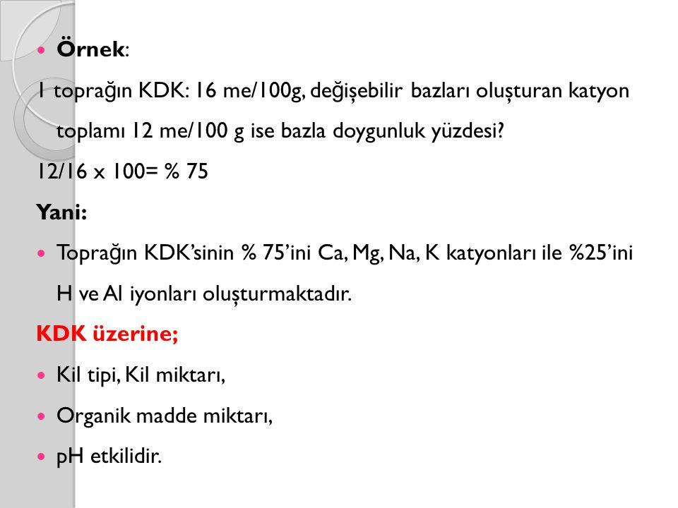 Örnek: 1 topra ğ ın KDK: 16 me/100g, de ğ işebilir bazları oluşturan katyon toplamı 12 me/100 g ise bazla doygunluk yüzdesi? 12/16 x 100= % 75 Yani: T