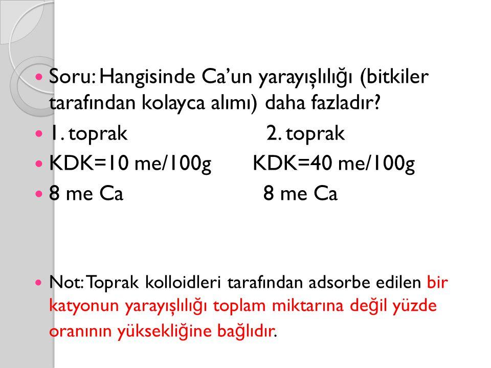 Soru: Hangisinde Ca'un yarayışlılı ğ ı (bitkiler tarafından kolayca alımı) daha fazladır? 1. toprak 2. toprak KDK=10 me/100g KDK=40 me/100g 8 me Ca 8