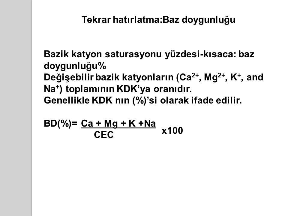 Tekrar hatırlatma:Baz doygunluğu Bazik katyon saturasyonu yüzdesi-kısaca: baz doygunluğu% Değişebilir bazik katyonların (Ca 2+, Mg 2+, K +, and Na + ) toplamının KDK'ya oranıdır.