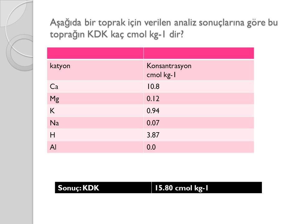 Aşa ğ ıda bir toprak için verilen analiz sonuçlarına göre bu topra ğ ın KDK kaç cmol kg-1 dir? katyonKonsantrasyon cmol kg-1 Ca10.8 Mg0.12 K0.94 Na0.0