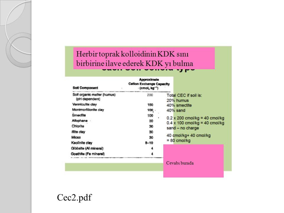 Herbir toprak kolloidinin KDK sını birbirine ilave ederek KDK yı bulma Cevabı burada Cec2.pdf