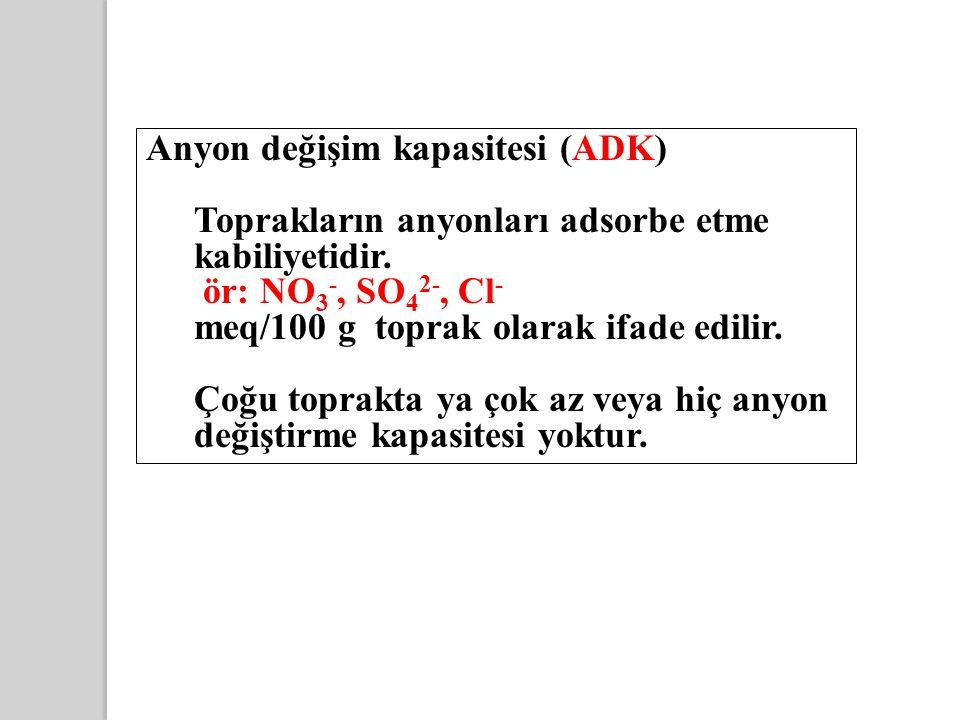 Anyon değişim kapasitesi (ADK) Toprakların anyonları adsorbe etme kabiliyetidir. ör: NO 3 -, SO 4 2-, Cl - meq/100 g toprak olarak ifade edilir. Çoğu