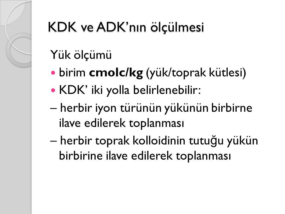 KDK ve ADK'nın ölçülmesi Yük ölçümü birim cmolc/kg (yük/toprak kütlesi) KDK' iki yolla belirlenebilir: – herbir iyon türünün yükünün birbirne ilave edilerek toplanması – herbir toprak kolloidinin tutu ğ u yükün birbirine ilave edilerek toplanması
