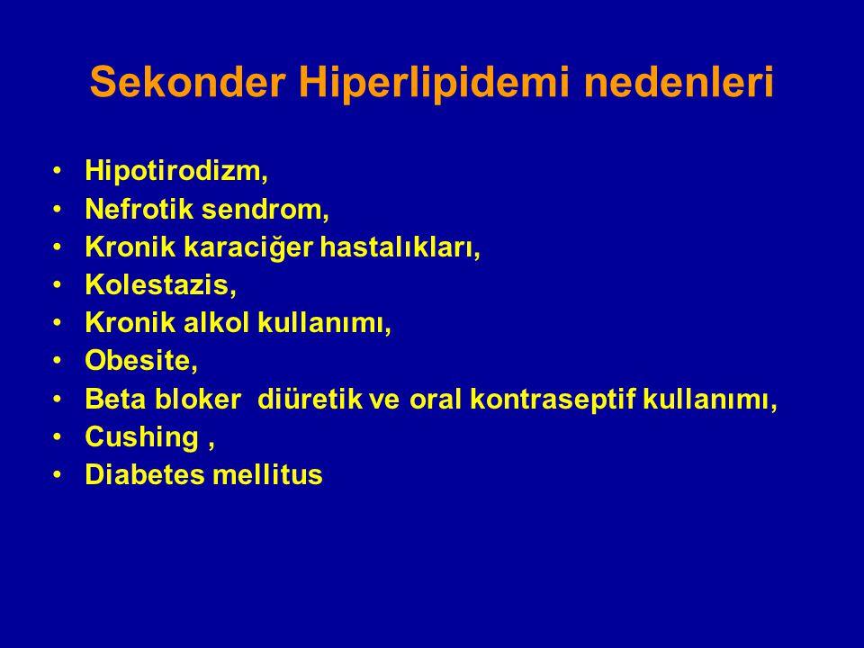 Sekonder Hiperlipidemi nedenleri Hipotirodizm, Nefrotik sendrom, Kronik karaciğer hastalıkları, Kolestazis, Kronik alkol kullanımı, Obesite, Beta bloker diüretik ve oral kontraseptif kullanımı, Cushing, Diabetes mellitus