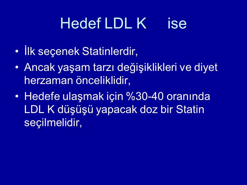 Hedef LDL K ise İlk seçenek Statinlerdir, Ancak yaşam tarzı değişiklikleri ve diyet herzaman önceliklidir, Hedefe ulaşmak için %30-40 oranında LDL K düşüşü yapacak doz bir Statin seçilmelidir,