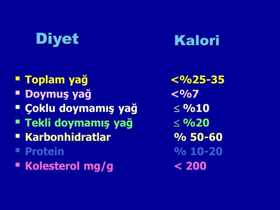  Toplam yağ <%25-35  Doymuş yağ <%7  Çoklu doymamış yağ  %10  Tekli doymamış yağ  %20  Karbonhidratlar % 50-60  Protein % 10-20  Kolesterol mg/g < 200 Diyet Kalori